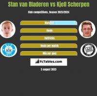 Stan van Bladeren vs Kjell Scherpen h2h player stats