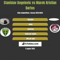Stanislav Angelovic vs Marek Kristian Bartos h2h player stats