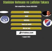 Stanislav Hofmann vs Ladislav Takacs h2h player stats