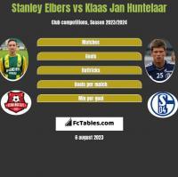 Stanley Elbers vs Klaas Jan Huntelaar h2h player stats