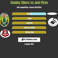 Stanley Elbers vs Joel Piroe h2h player stats