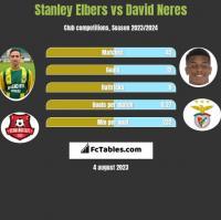 Stanley Elbers vs David Neres h2h player stats