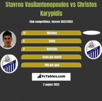 Stavros Vasilantonopoulos vs Christos Karypidis h2h player stats
