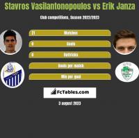 Stavros Vasilantonopoulos vs Erik Janza h2h player stats