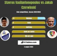 Stavros Vasilantonopoulos vs Jakub Czerwinski h2h player stats