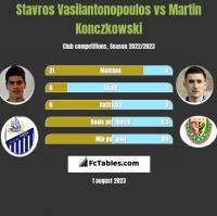 Stavros Vasilantonopoulos vs Martin Konczkowski h2h player stats