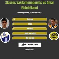 Stavros Vasilantonopoulos vs Omar Elabdellaoui h2h player stats