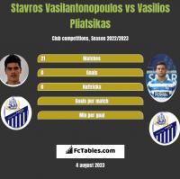 Stavros Vasilantonopoulos vs Vasilios Pliatsikas h2h player stats
