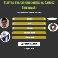 Stavros Vasilantonopoulos vs Dariusz Pawlowski h2h player stats