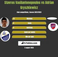 Stavros Vasilantonopoulos vs Adrian Gryszkiewicz h2h player stats
