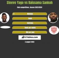 Steeve Yago vs Baissama Sankoh h2h player stats