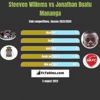 Steeven Willems vs Jonathan Buatu Mananga h2h player stats