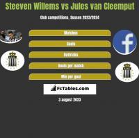 Steeven Willems vs Jules van Cleemput h2h player stats