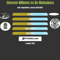 Steeven Willems vs Ko Matsubara h2h player stats