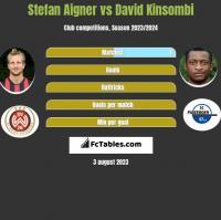 Stefan Aigner vs David Kinsombi h2h player stats