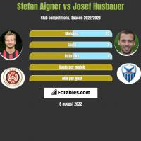 Stefan Aigner vs Josef Husbauer h2h player stats