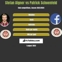 Stefan Aigner vs Patrick Schoenfeld h2h player stats