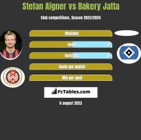 Stefan Aigner vs Bakery Jatta h2h player stats