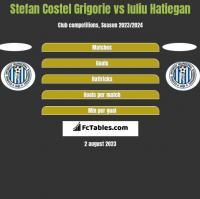 Stefan Costel Grigorie vs Iuliu Hatiegan h2h player stats