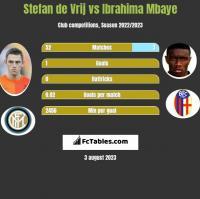 Stefan de Vrij vs Ibrahima Mbaye h2h player stats