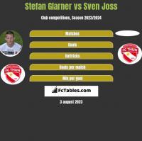 Stefan Glarner vs Sven Joss h2h player stats