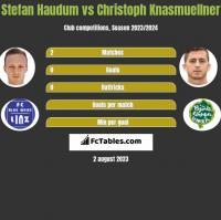 Stefan Haudum vs Christoph Knasmuellner h2h player stats
