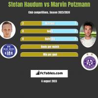 Stefan Haudum vs Marvin Potzmann h2h player stats