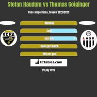 Stefan Haudum vs Thomas Goiginger h2h player stats