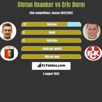Stefan Ilsanker vs Eric Durm h2h player stats