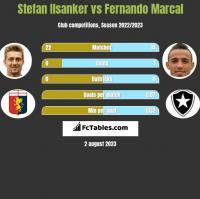 Stefan Ilsanker vs Fernando Marcal h2h player stats