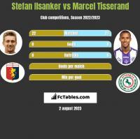 Stefan Ilsanker vs Marcel Tisserand h2h player stats