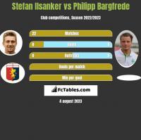 Stefan Ilsanker vs Philipp Bargfrede h2h player stats