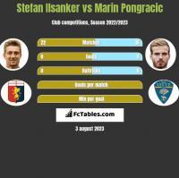 Stefan Ilsanker vs Marin Pongracic h2h player stats