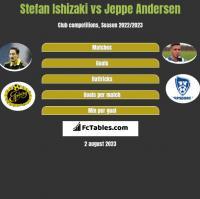 Stefan Ishizaki vs Jeppe Andersen h2h player stats