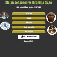 Stefan Johansen vs Ibrahima Cisse h2h player stats