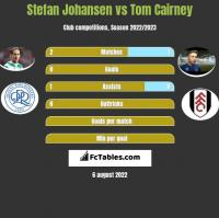 Stefan Johansen vs Tom Cairney h2h player stats