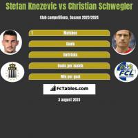 Stefan Knezevic vs Christian Schwegler h2h player stats