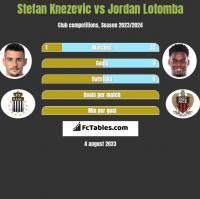Stefan Knezevic vs Jordan Lotomba h2h player stats