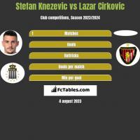 Stefan Knezevic vs Lazar Cirković h2h player stats