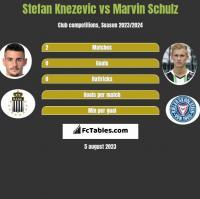 Stefan Knezevic vs Marvin Schulz h2h player stats
