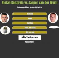Stefan Knezevic vs Jasper van der Werff h2h player stats