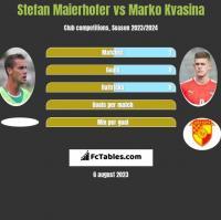 Stefan Maierhofer vs Marko Kvasina h2h player stats