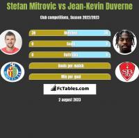 Stefan Mitrovic vs Jean-Kevin Duverne h2h player stats
