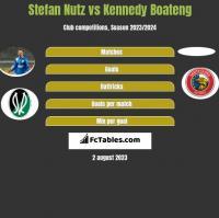 Stefan Nutz vs Kennedy Boateng h2h player stats