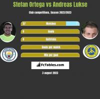 Stefan Ortega vs Andreas Lukse h2h player stats