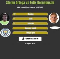 Stefan Ortega vs Felix Dornebusch h2h player stats