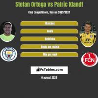 Stefan Ortega vs Patric Klandt h2h player stats
