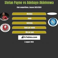 Stefan Payne vs Adebayo Akinfenwa h2h player stats