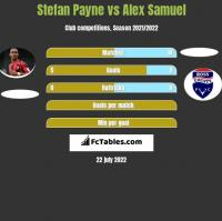 Stefan Payne vs Alex Samuel h2h player stats