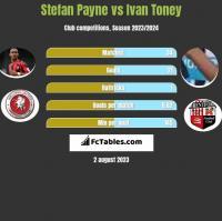Stefan Payne vs Ivan Toney h2h player stats